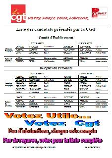Télécharger la liste des candidats